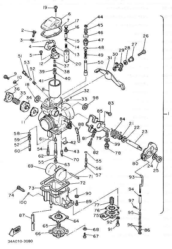 Yamaha Grizzly 660 Carburetor Adjustment Circuit Diagram